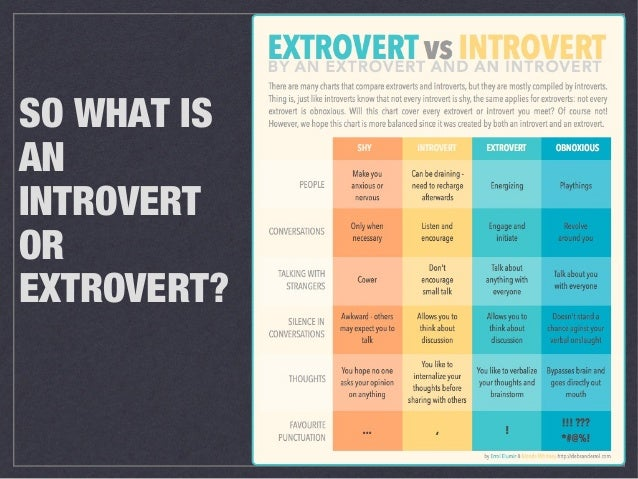 Extroverts guide to introverts and dating 10