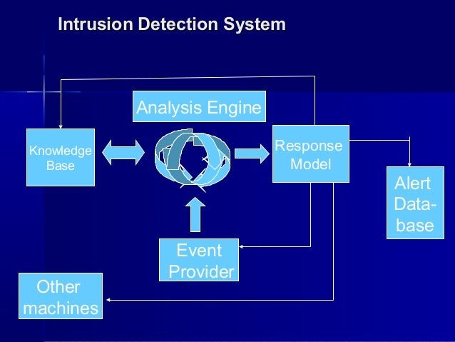 the advantages of intrusion detection system 2013-08-25  intrusion detection systems as evidence / peter  what is required to turn the output of an intrusion detection system  apparent advantages and disadvantages of each type of ids: method advantages / disadvantages.
