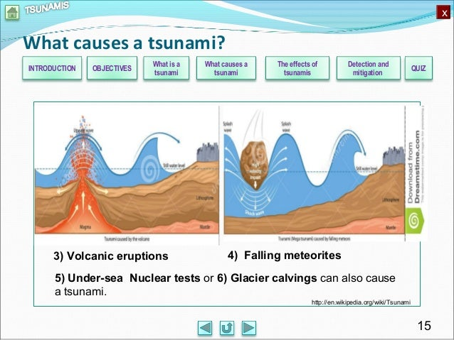 Integrated Science M4 Tsunamis