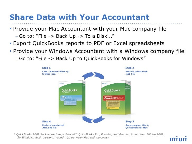 I Will Go To Quickbooks For Mac