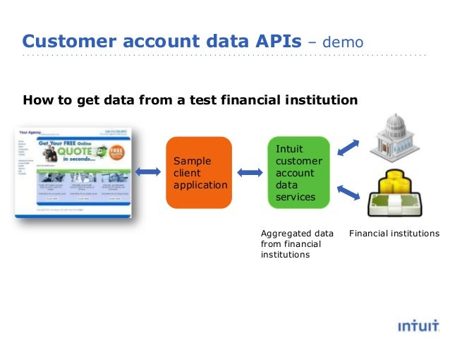 Intuit APIs for financial transaction aggregation & data categorizati…