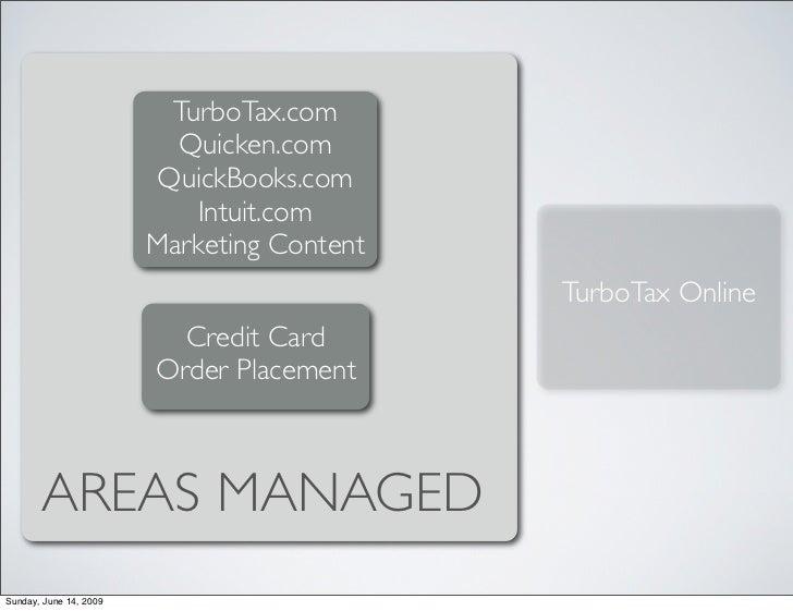 TurboTax.com                           Quicken.com                          QuickBooks.com                             Int...