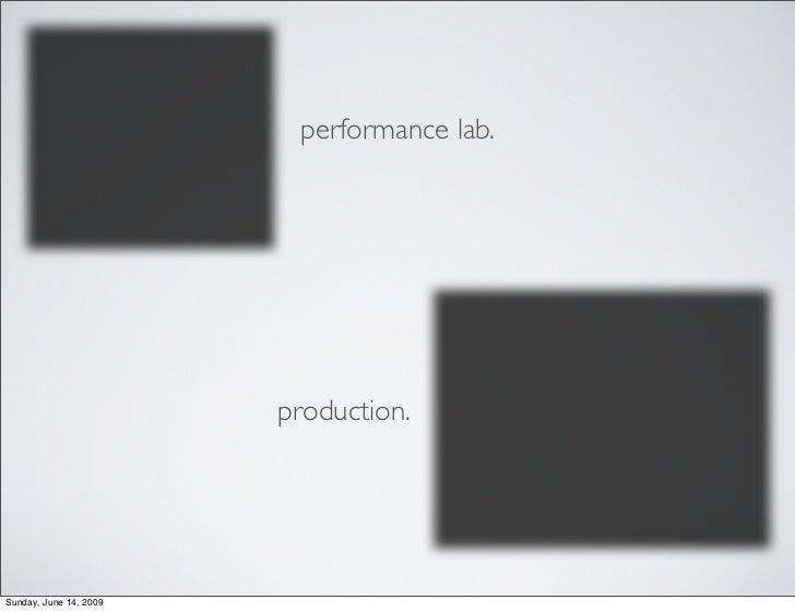 performance lab.                             production.     Sunday, June 14, 2009