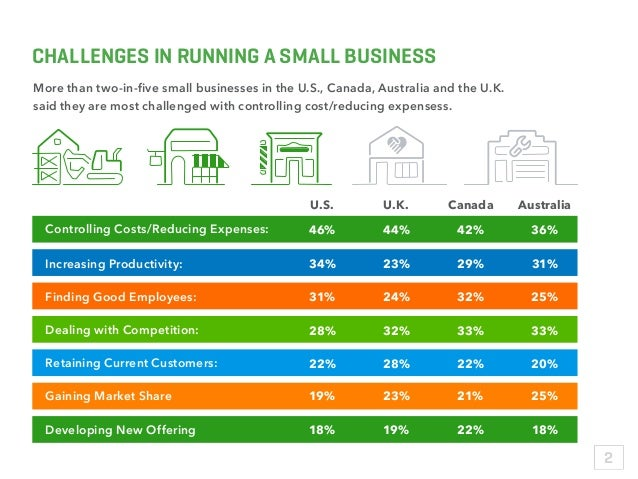 The Real Value Of Small Business Apps