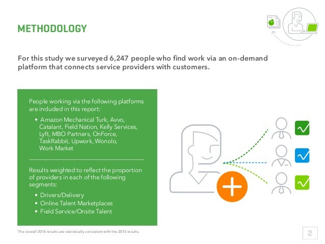 Dispatches From the New Economy: The On-Demand Workforce Slide 3