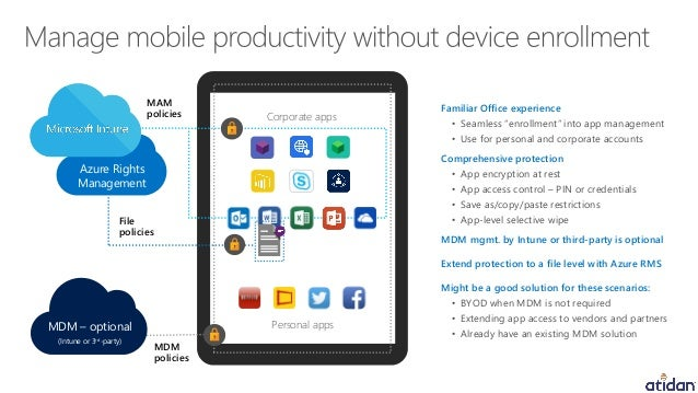 Microsoft Intune - Empowering Enterprise Mobility - Presented by Atid…