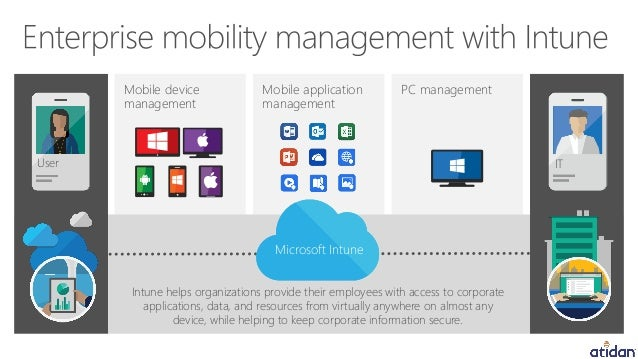 Microsoft Intune - Empowering Enterprise Mobility