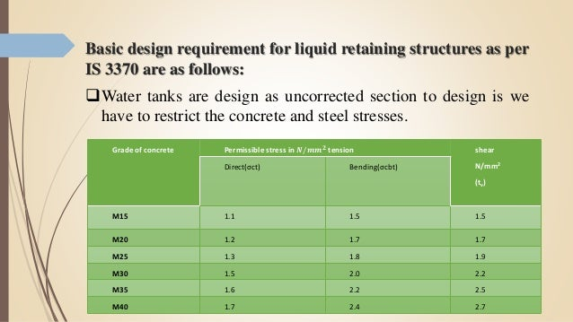Water Retaining Structures Section : Design of liquid retaining concrete structures pdf to jpg