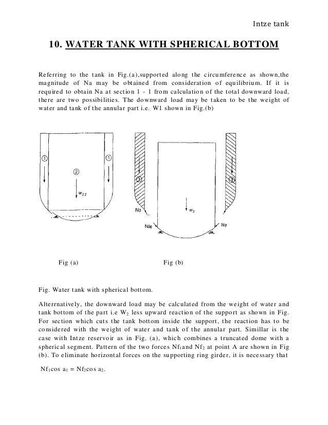 Intze tank design