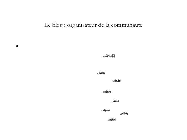 Ecrivains contemporains : accès à des textes en ligne http://maisondelapoesie.morlaix.pagesperso-orange.fr/page%20liens.ht...