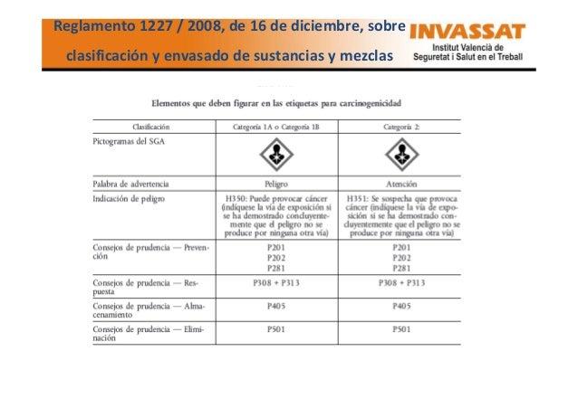 Reglamento 1227 / 2008, de 16 de diciembre, sobre clasificación y envasado de sustancias y mezclas