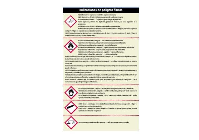 Criterios de clasificación de los agentes cancerígenos  • Otras clasificaciones existentes: - IARC (International Agency f...