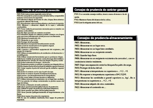 CRITERIOS DE LA ACGIH CATEGORIA A1: Sustancias confirmadas como carcinógenos humanos (peso de la evidencia de estudios epi...