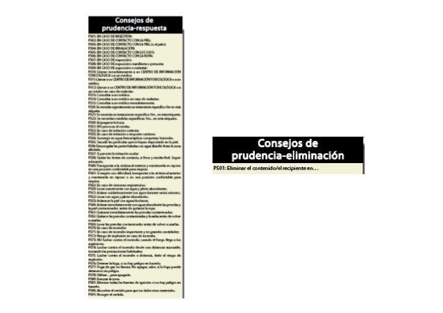 CRITERIOS DE LA ACGIH  Las evidencias clínicas convincentes para la clasificación como un carcinógeno confirmado en humano...