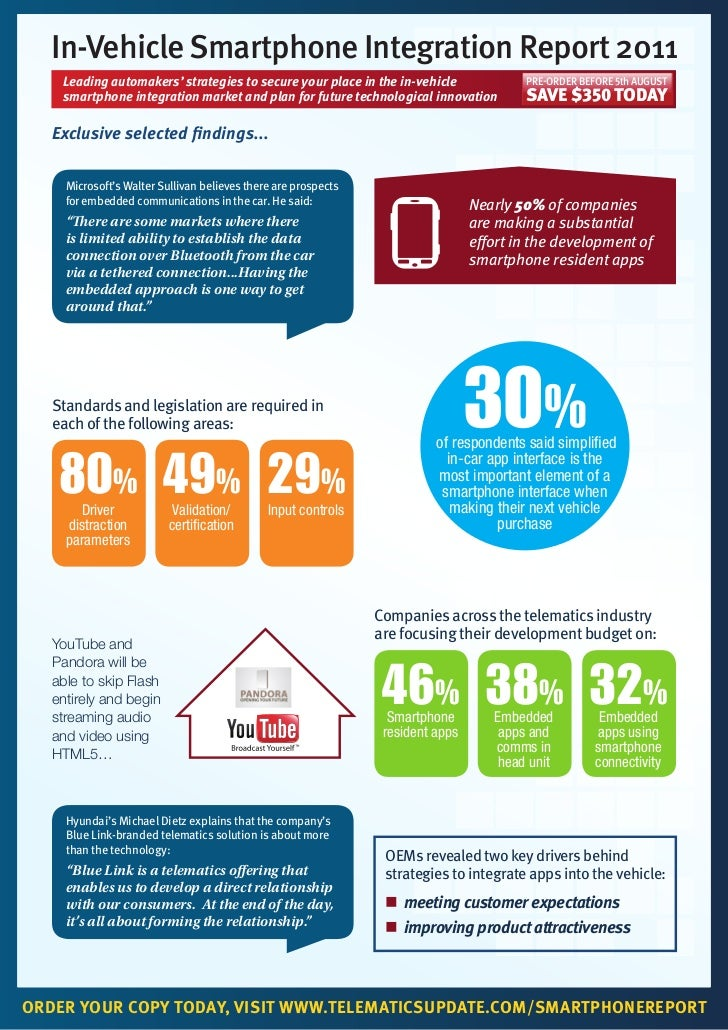 In-Vehicle Smartphone Integration Report 2011    Leading automakers' strategies to secure your place in the in-vehicle    ...