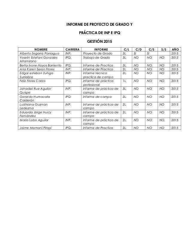 INFORME DE PROYECTO DE GRADO Y PRÁCTICA DE INP E IPQ GESTIÓN 2015 NOMBRE CARRERA INFORME C/L C/D C/S S/S AÑO Alberto Zegar...