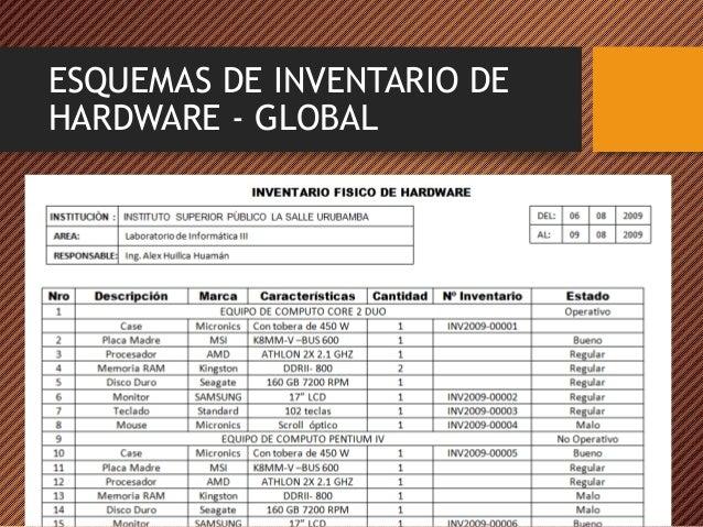 Inventarios de hardware y software for Ejemplo de mobiliario y equipo de oficina