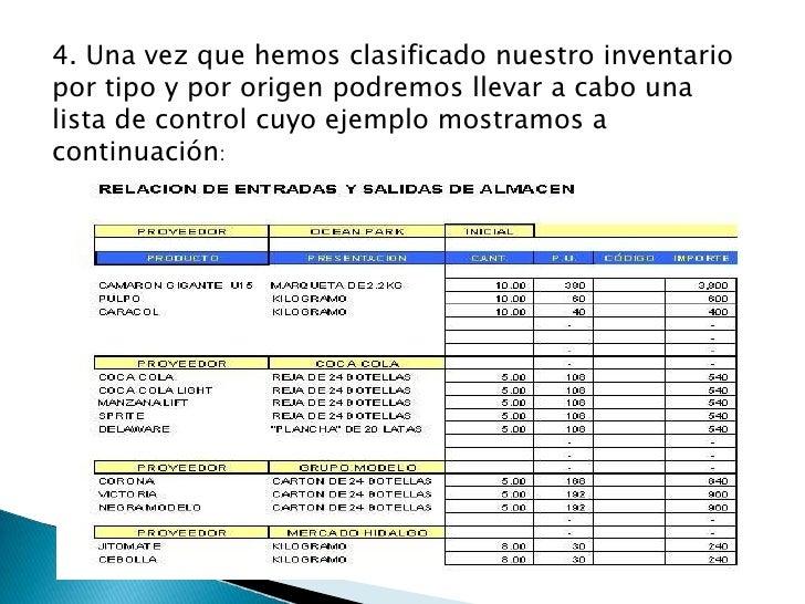 Inventarios para el servicio de alimentos y bebidas for Formatos y controles para restaurantes gratis
