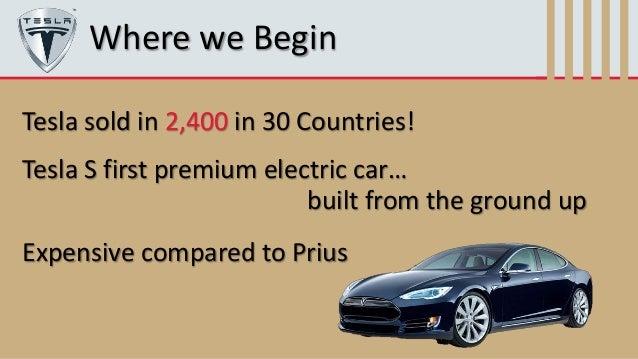 Inventing the Future How Tesla Motors is Bringing the Future Forward