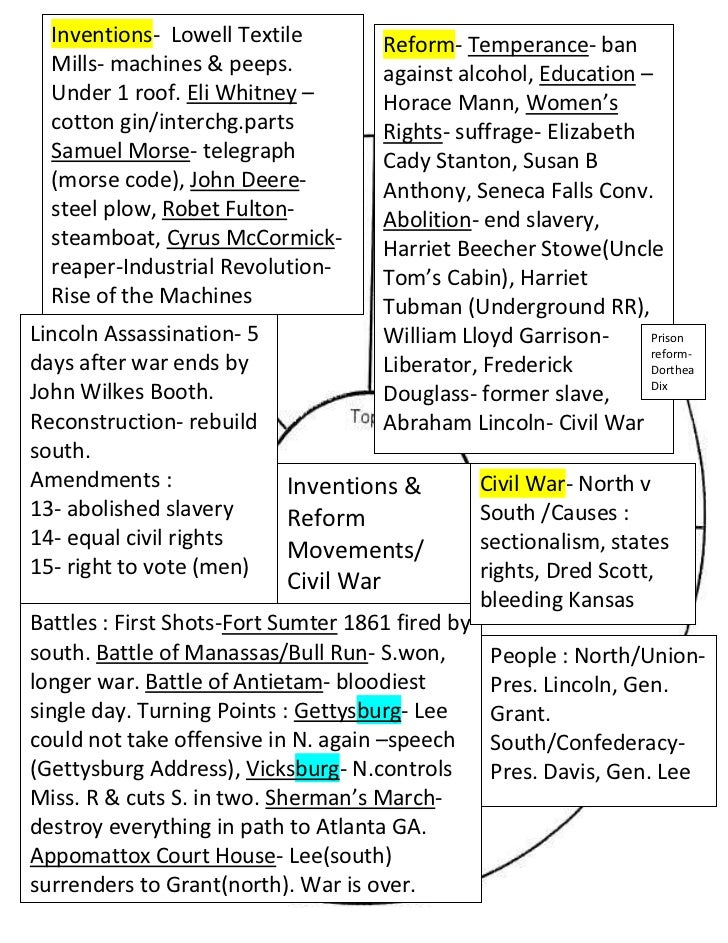 Reform- Temperance- ban against alcohol, Education – Horace Mann, Women's Rights- suffrage- Elizabeth Cady Stanton, Susan ...