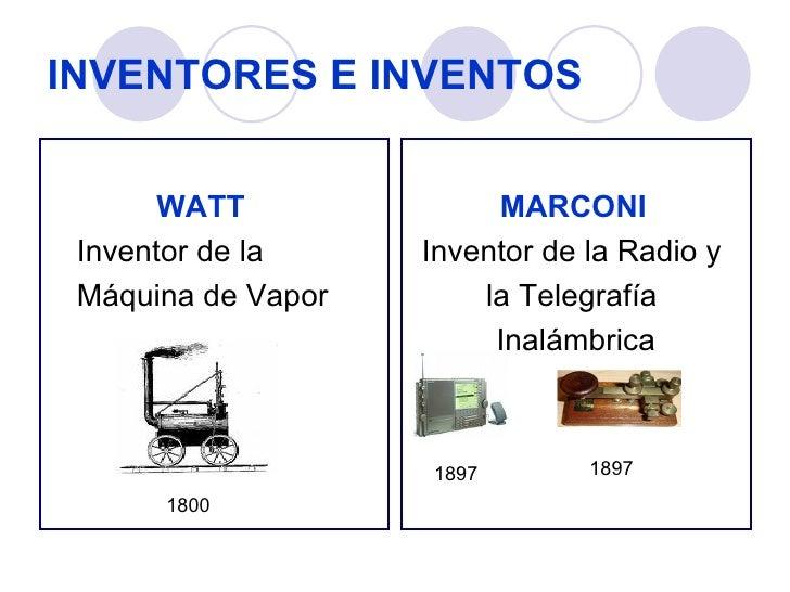 inventos i inventores