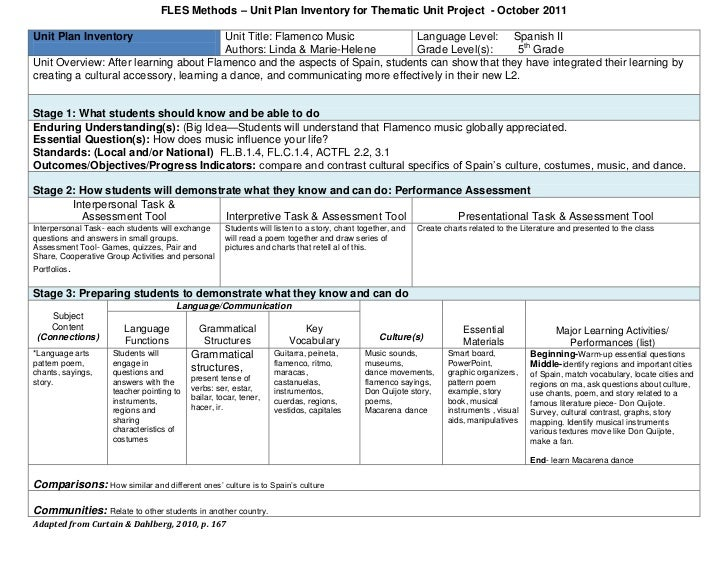 assessment plan for unit cu697 handle Only near the end of unit to help students understand what was done well or for improvement of  rubric for unit plan assessment plan last modified by: mccabec.