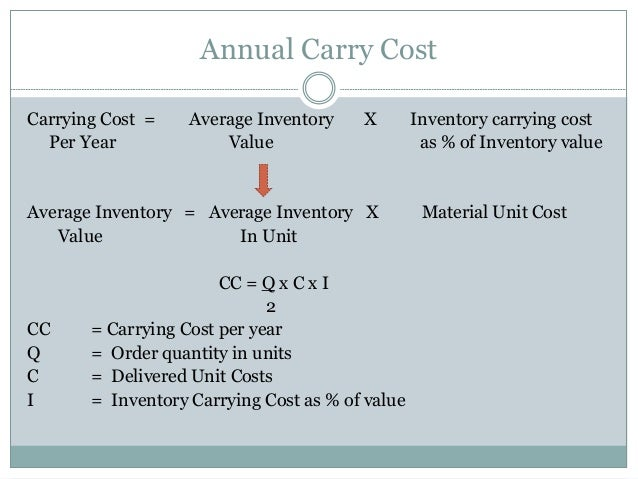 importance of eoq The economic order quantity (eoq) is a model that is used to calculate the optimal quantity that can be purchased or produced to minimize the cost of both the carrying inventory and the processing of purchase orders or production set-ups.