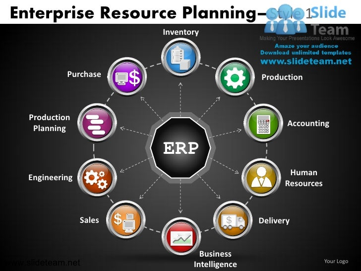 Inventory Erp Purchase Enterprise Resource Planning Design