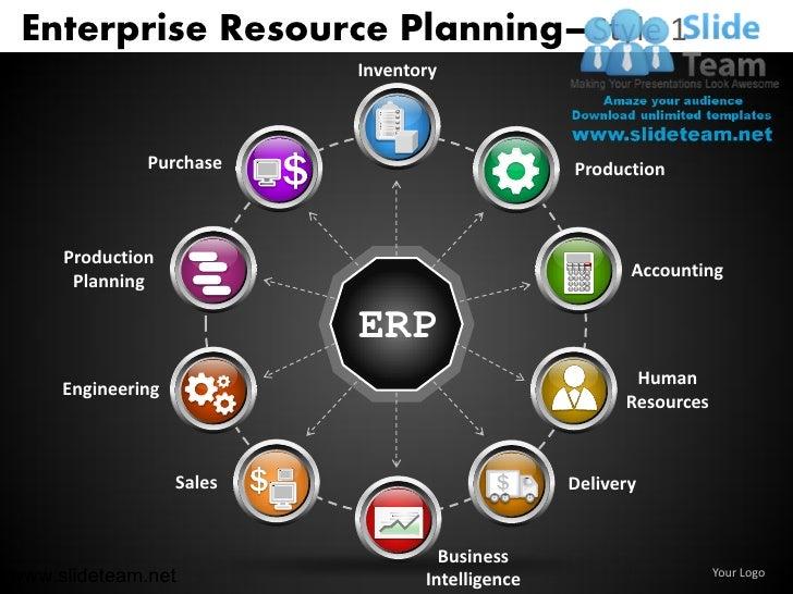 Inventory Erp Purchase Enterprise Resource Planning Style Design 1 Po