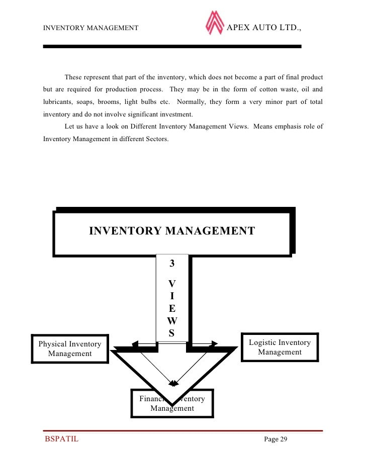 inventory management project Executive summary our proposed project is a real time implementation of an inventory control system for an on-site corporate restaurant management and catering company.
