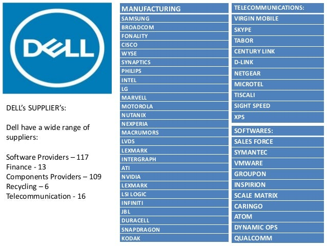 Inventory management of Dell Direct Model