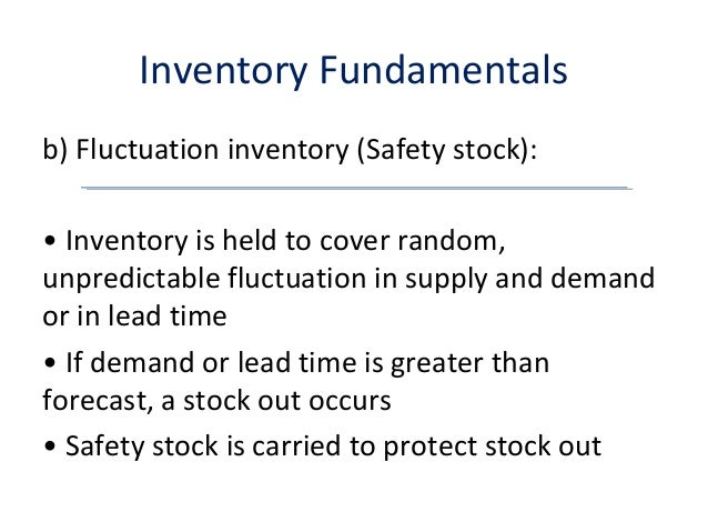 Inventory Managment 80 20 Rule And Abc Analysis