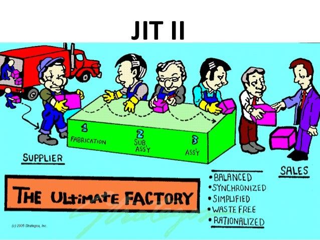 Inventory Mgmt N Jit