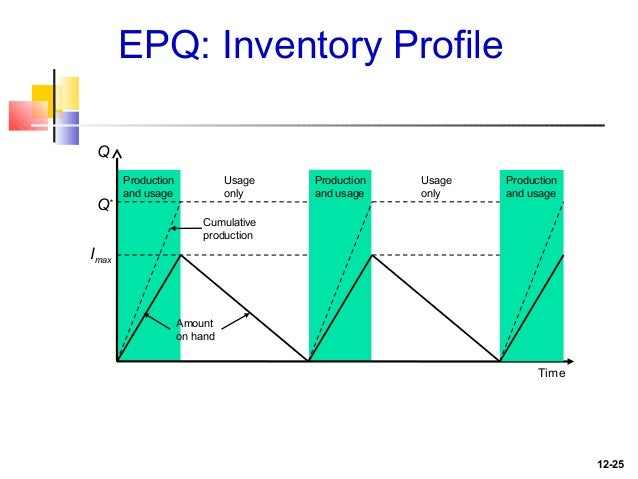 inventory models 2006-1-26 4 inventory control: stochastic models  an inventory of finished goods allows you to modify the production plan as needed however.