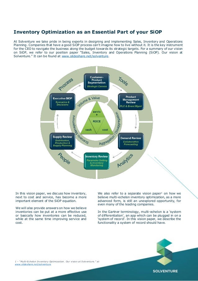 Research Evidence for the SIOP Model (Updated)