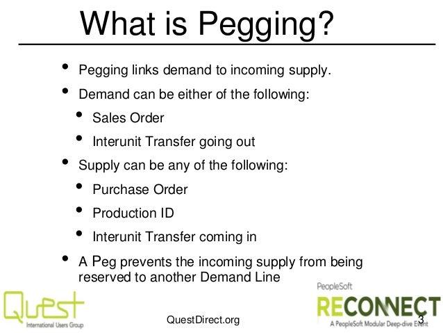 male pegging