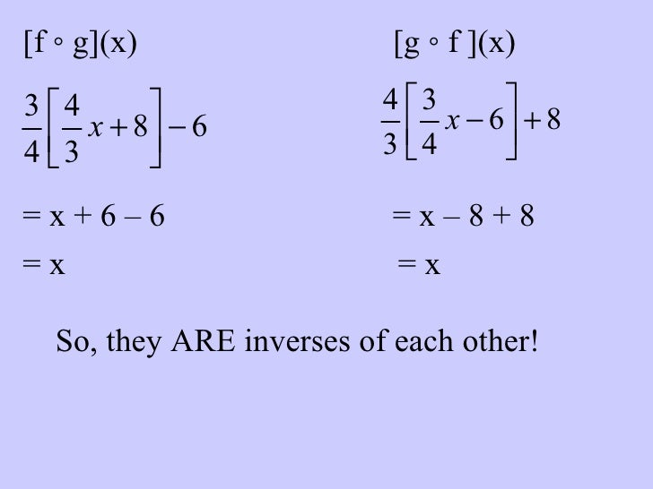 how to write the inverse of a function
