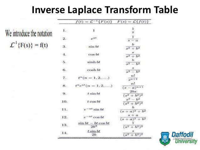 laplace transform Laplace transforms for electronic engineers, second (revised) edition details  the theoretical concepts and practical application of laplace transformation in the .