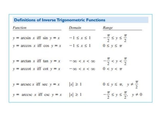 how to use inverse trig functions