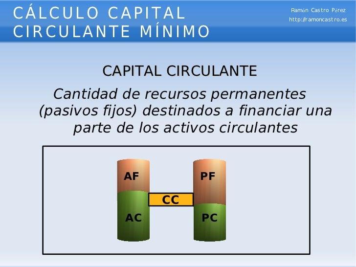 CÁLCULO CAPITAL CIRCULANTE MÍNIMO <ul><li>CAPITAL CIRCULANTE </li></ul><ul><li>Cantidad de recursos permanentes (pasivos f...