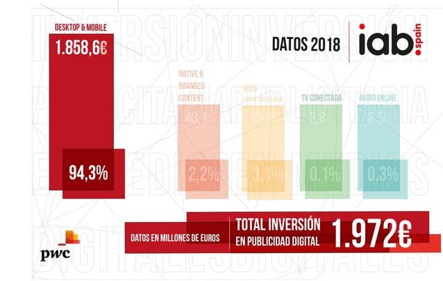 #IABInversión Resultados Total inversión publicitaria en medios digitales 2017