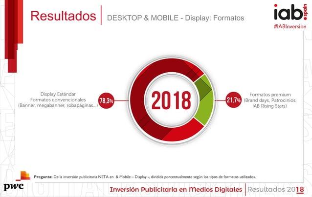 #IABInversión Resultados DESKTOP & MOBILE - Display: Formatos Pregunta: De la inversión publicitaria NETA en & Mobile – Di...