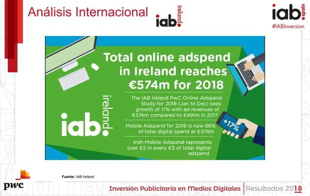 #IABInversión Análisis Internacional Fuente: IAB Ireland