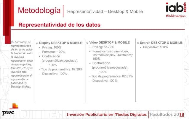 #IABInversión Metodología Representatividad – Desktop & Mobile Representatividad de los datos (El porcentaje de representa...