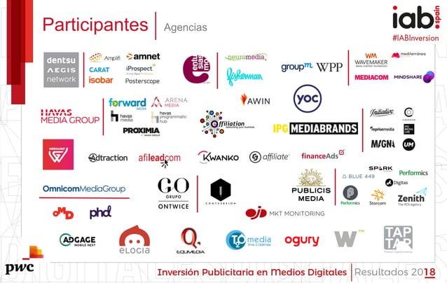 #IABInversión Participantes Agencias