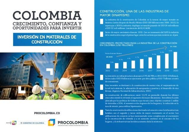 INVERSIÓN EN MATERIALES DE CONSTRUCCIÓN CONSTRUCCIÓN, UNA DE LAS INDUSTRIAS DE MAYOR DINAMISMO. CRECIMIENTO PROYECTADO PAR...