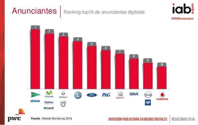Anunciantes Ranking top10 de anunciantes digitales Fuente : Market Monitoring 2016
