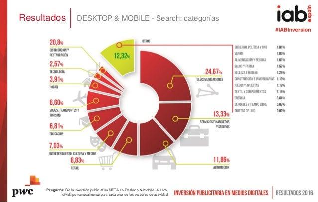 Resultados DESKTOP & MOBILE - Search: categorías Pregunta: De la inversión publicitaria NETA en Desktop & Mobile –search, ...