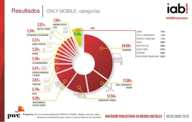 Resultados ONLY MOBILE: categorías Pregunta: De la inversión publicitaria NETA en Mobile -display, search y video-, divida...