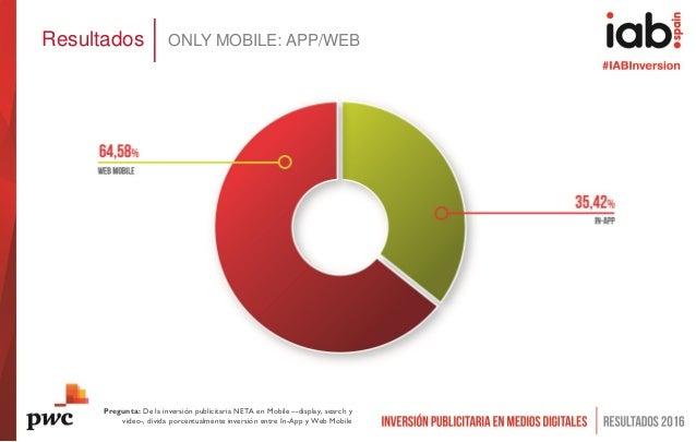 Resultados ONLY MOBILE: APP/WEB Pregunta: De la inversión publicitaria NETA en Mobile –-display, search y video-, divida p...